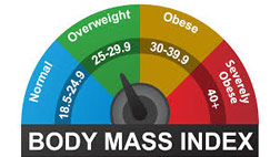 Body Mass Index- Check Where You Stand